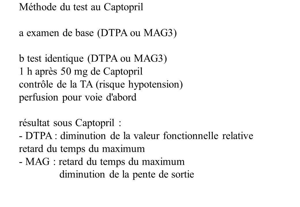 Méthode du test au Captopril