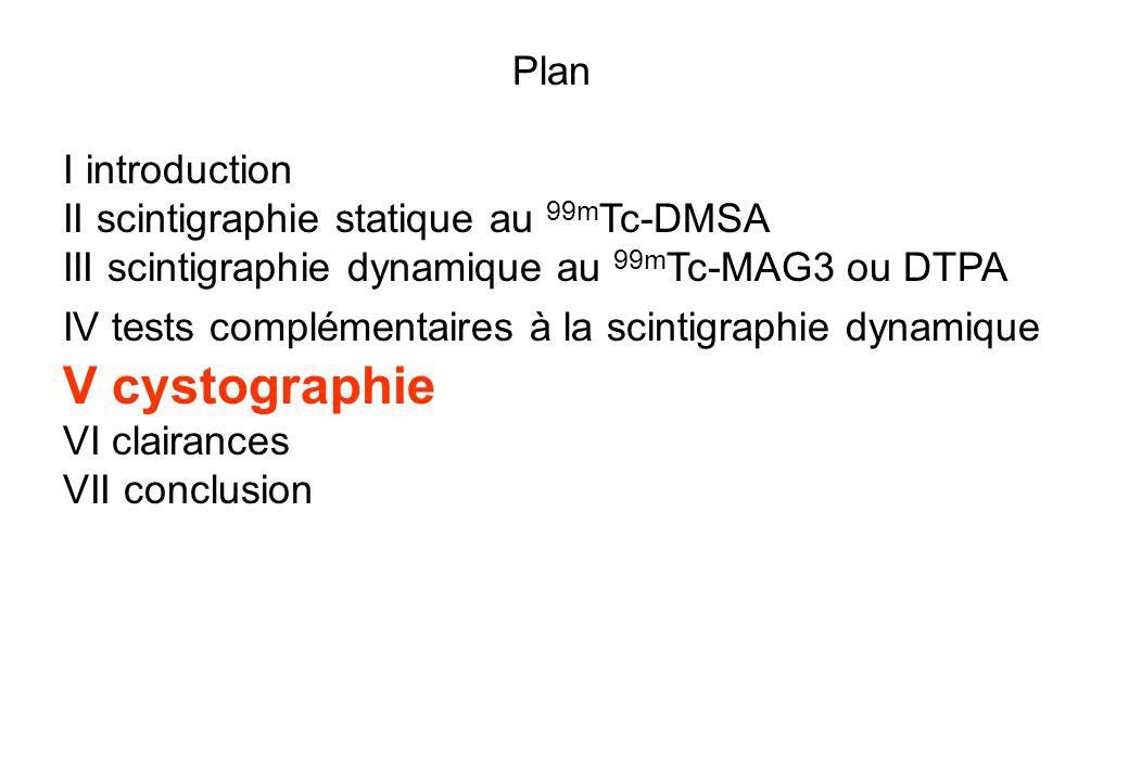 V cystographie Plan I introduction