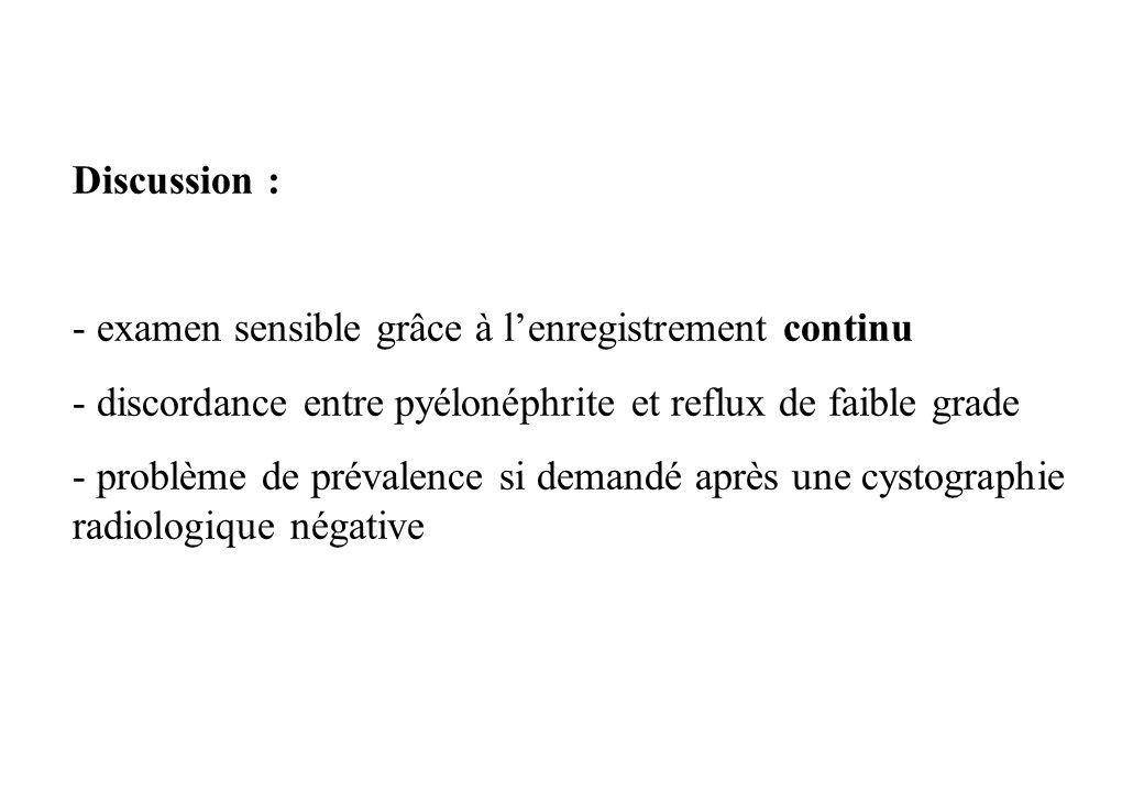 Discussion : - examen sensible grâce à l'enregistrement continu. discordance entre pyélonéphrite et reflux de faible grade.