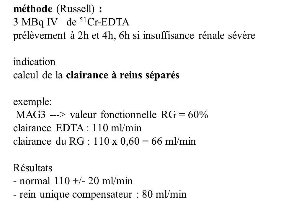 méthode (Russell) : 3 MBq IV de 51Cr-EDTA. prélèvement à 2h et 4h, 6h si insuffisance rénale sévère.