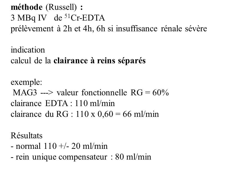 méthode (Russell) :3 MBq IV de 51Cr-EDTA. prélèvement à 2h et 4h, 6h si insuffisance rénale sévère.