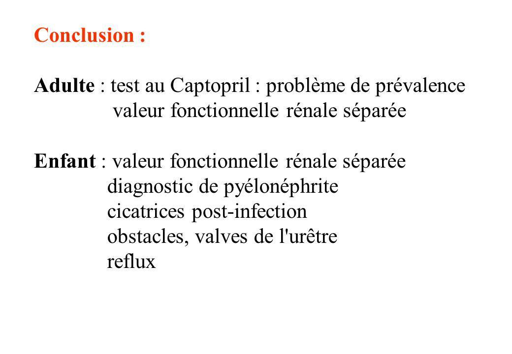 Conclusion : Adulte : test au Captopril : problème de prévalence. valeur fonctionnelle rénale séparée.