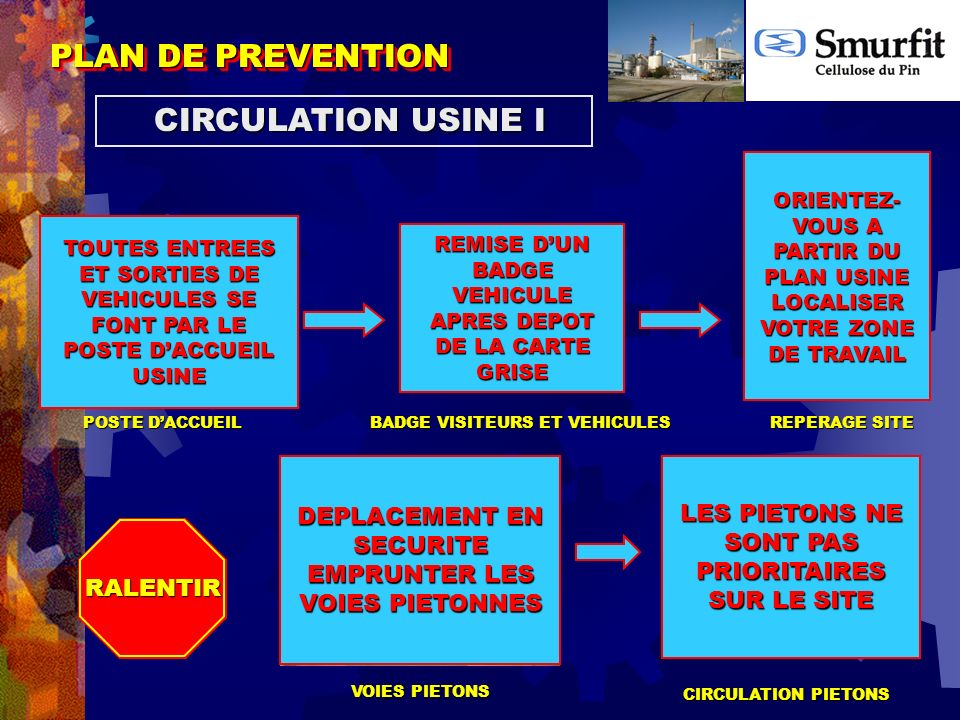 20 km/h PLAN DE PREVENTION CIRCULATION USINE I