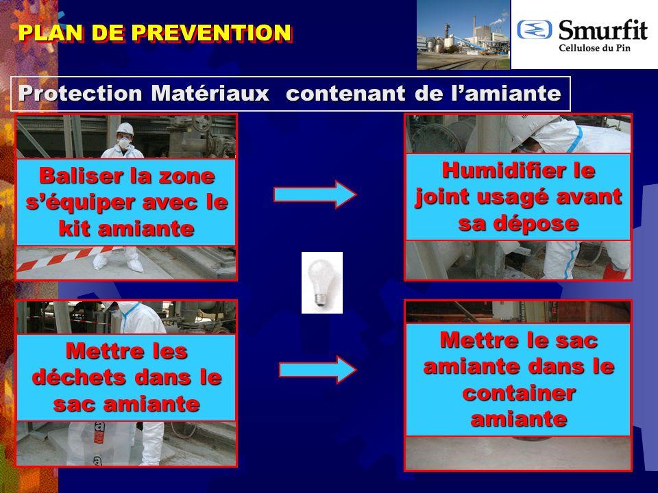 Protection Matériaux contenant de l'amiante