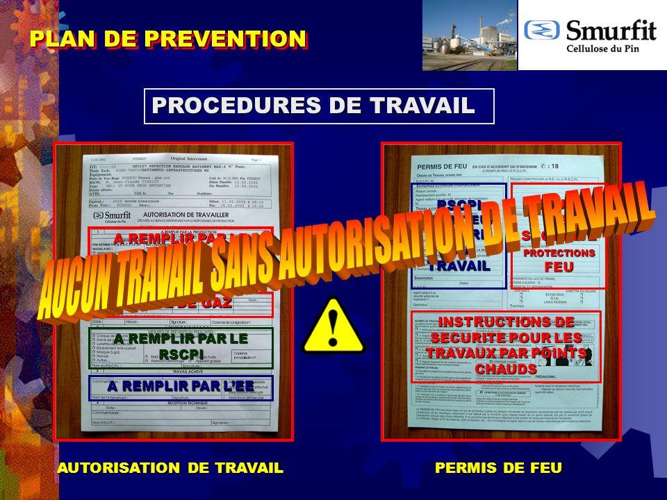 AUCUN TRAVAIL SANS AUTORISATION DE TRAVAIL