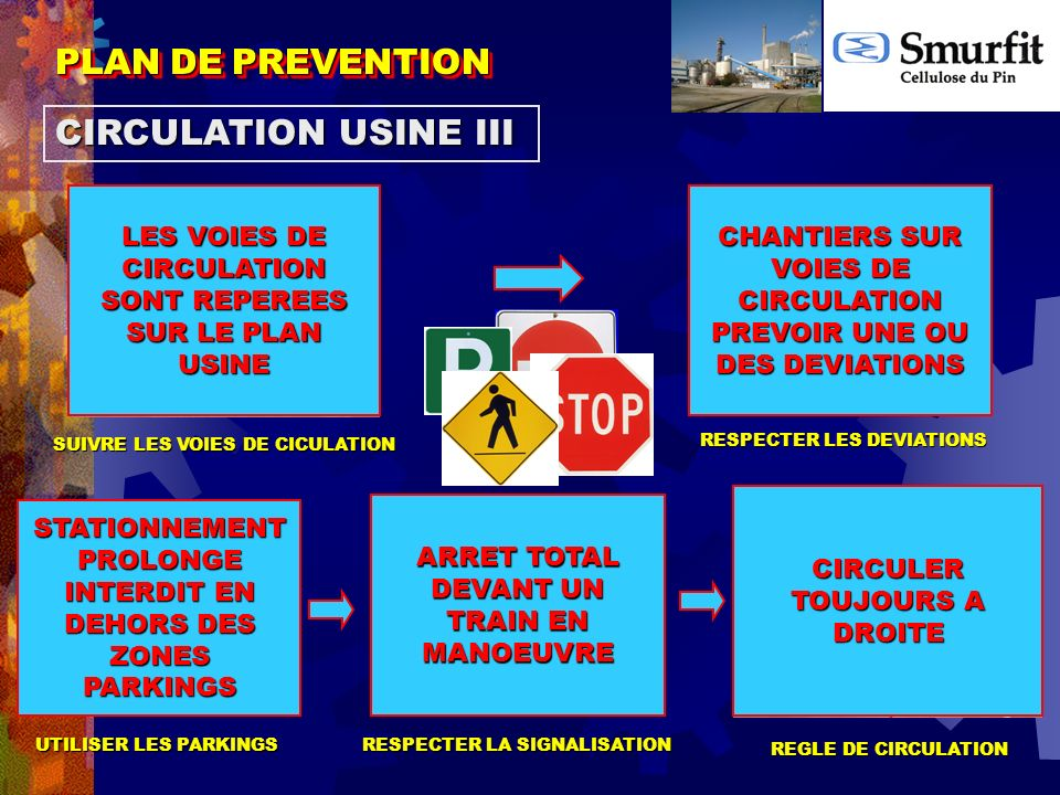 PLAN DE PREVENTION CIRCULATION USINE III