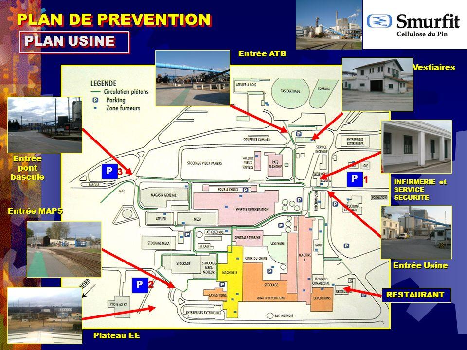 PLAN DE PREVENTION PLAN USINE P 3 P 1 P 2 Entrée ATB Vestiaires