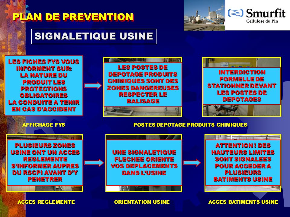 PLAN DE PREVENTION SIGNALETIQUE USINE