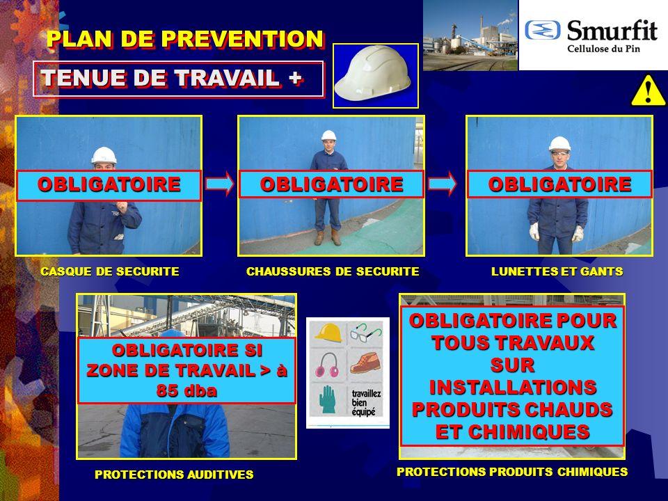 OBLIGATOIRE SI ZONE DE TRAVAIL > à 85 dba