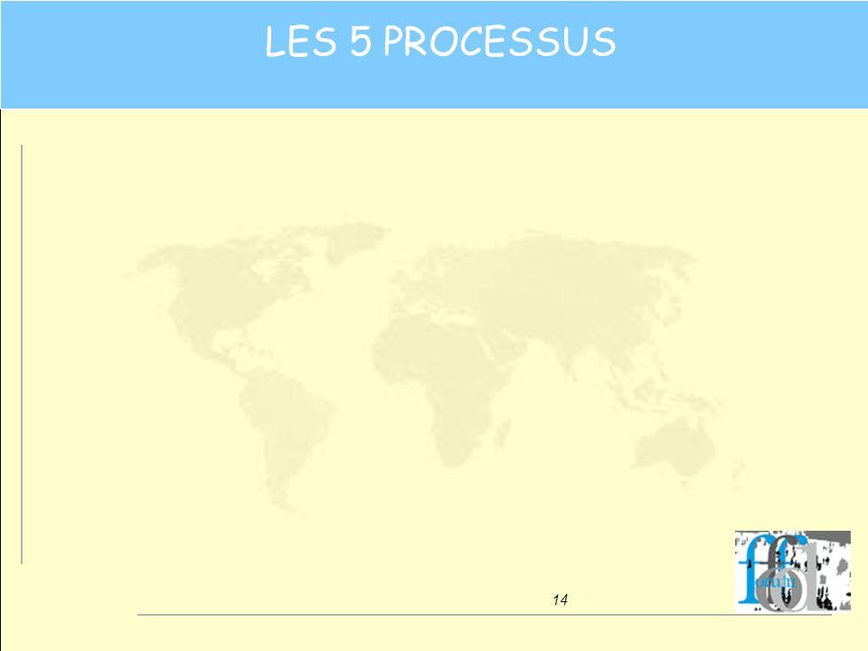 LES 5 PROCESSUS