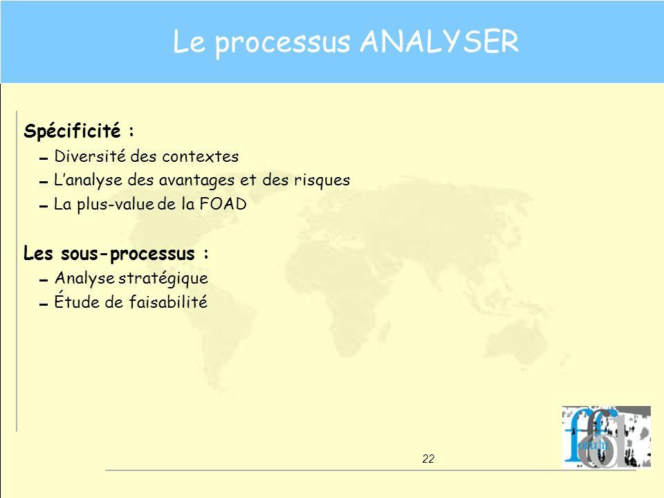 Le processus ANALYSER Spécificité : Les sous-processus :