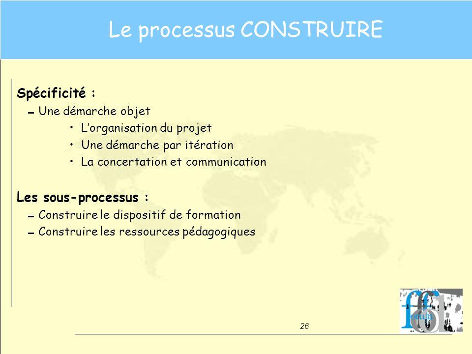 Le processus CONSTRUIRE