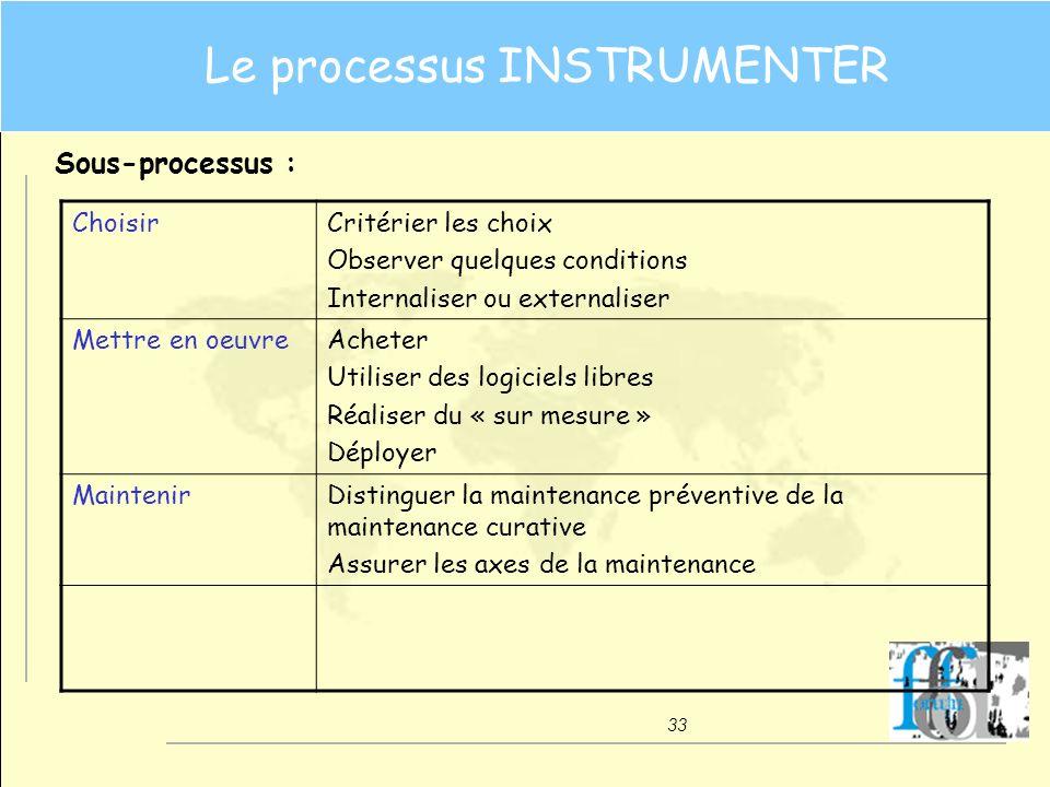 Le processus INSTRUMENTER