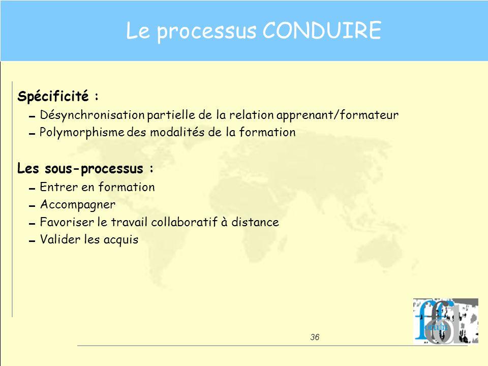 Le processus CONDUIRE Spécificité : Les sous-processus :