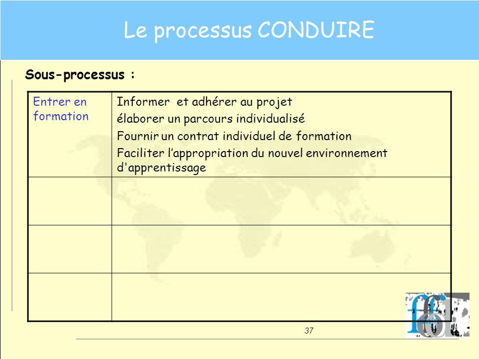 Le processus CONDUIRE Sous-processus : Entrer en formation