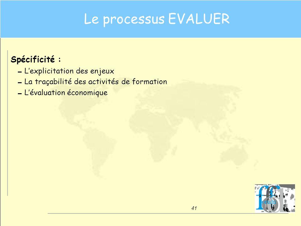 Le processus EVALUER Spécificité : L'explicitation des enjeux