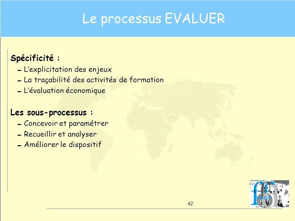 Le processus EVALUER Spécificité : Les sous-processus :