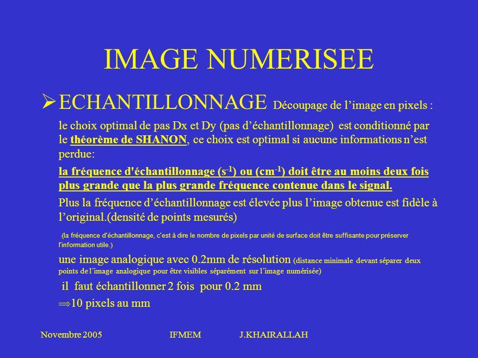 IMAGE NUMERISEE ECHANTILLONNAGE Découpage de l'image en pixels :