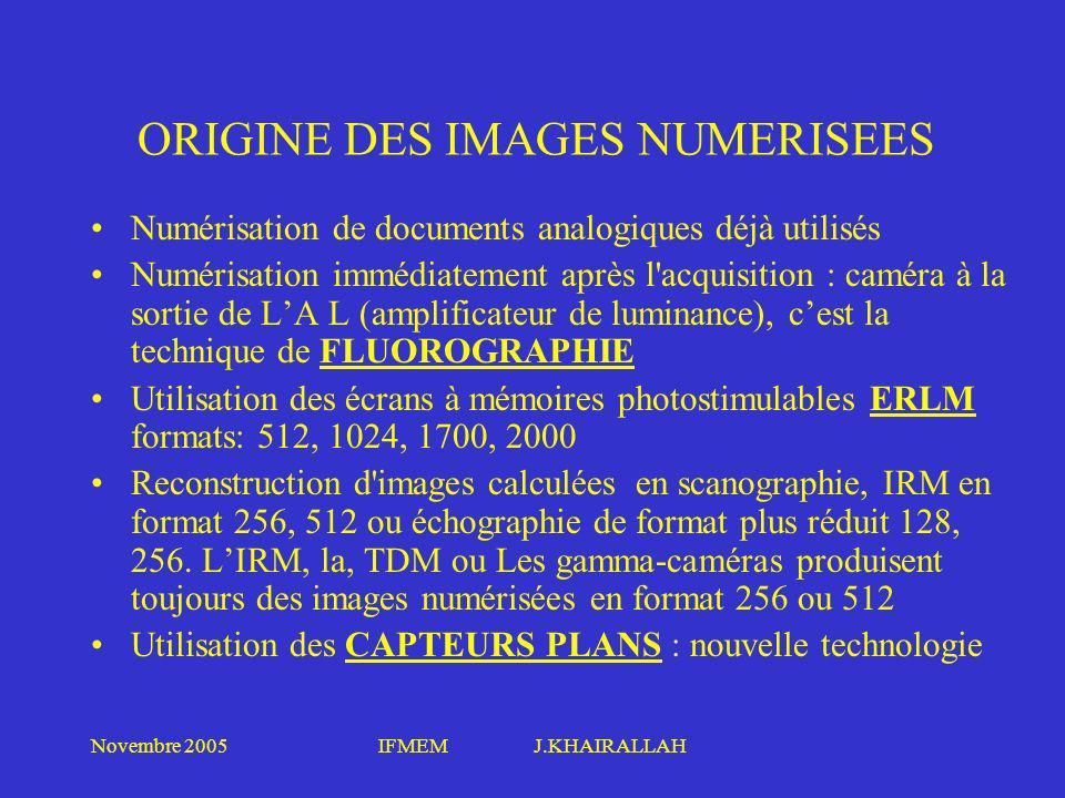 ORIGINE DES IMAGES NUMERISEES