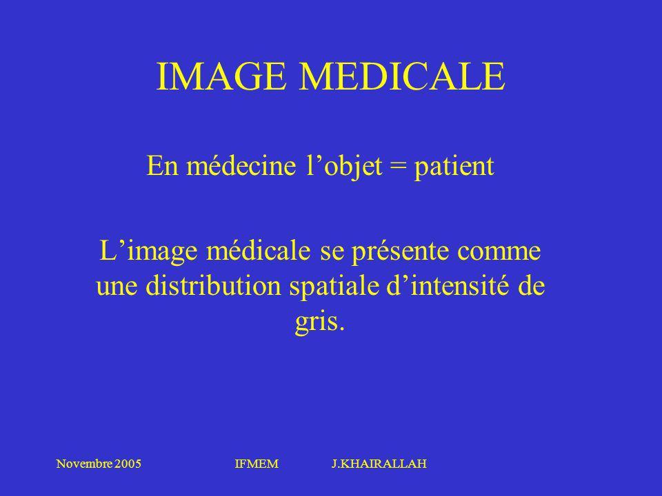 En médecine l'objet = patient
