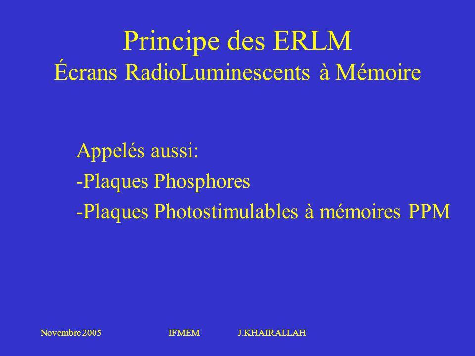 Principe des ERLM Écrans RadioLuminescents à Mémoire