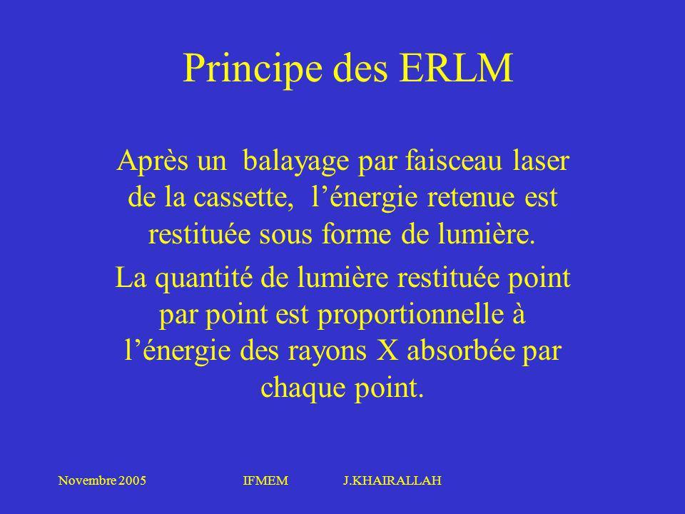 Principe des ERLM Après un balayage par faisceau laser de la cassette, l'énergie retenue est restituée sous forme de lumière.