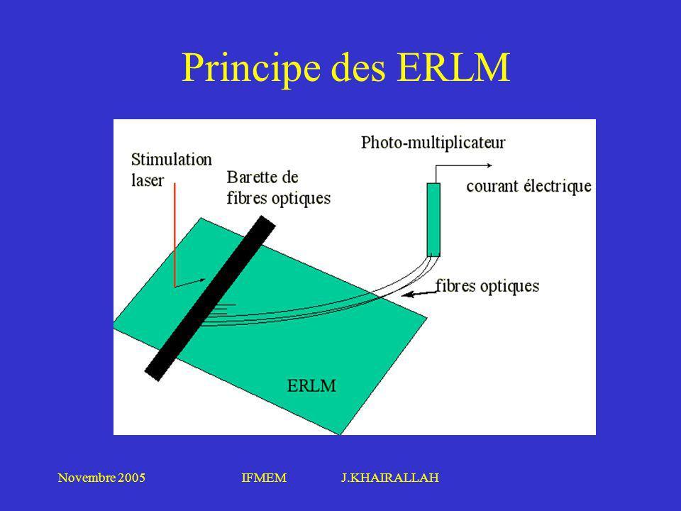 Principe des ERLM Novembre 2005 IFMEM J.KHAIRALLAH