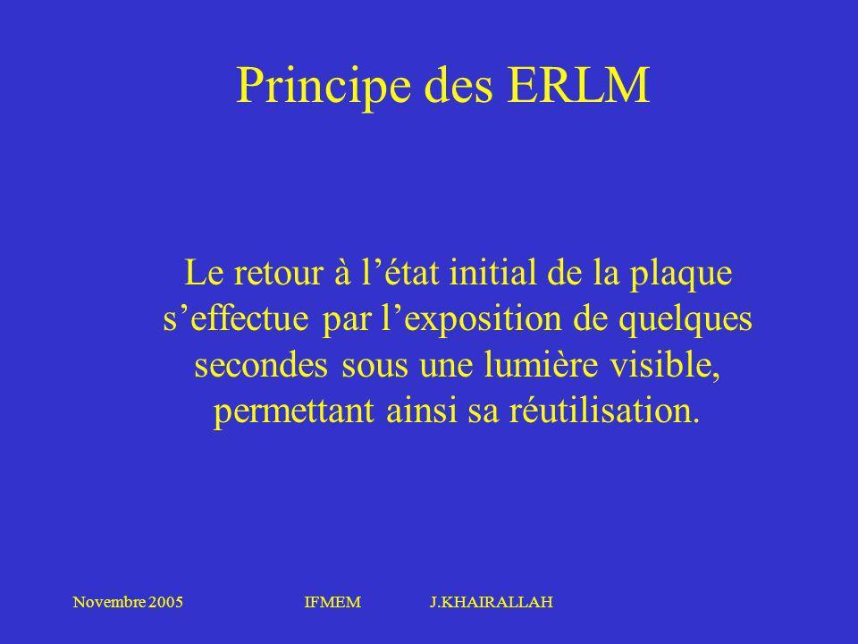 Principe des ERLM