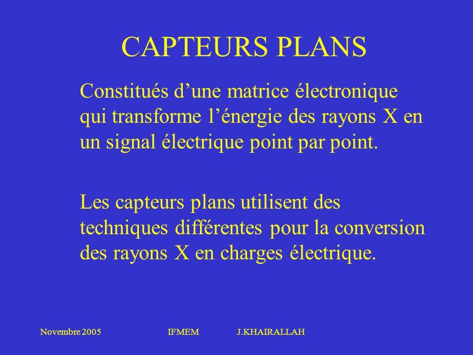 CAPTEURS PLANSConstitués d'une matrice électronique qui transforme l'énergie des rayons X en un signal électrique point par point.