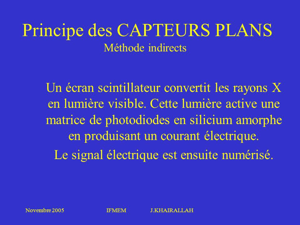 Principe des CAPTEURS PLANS Méthode indirects