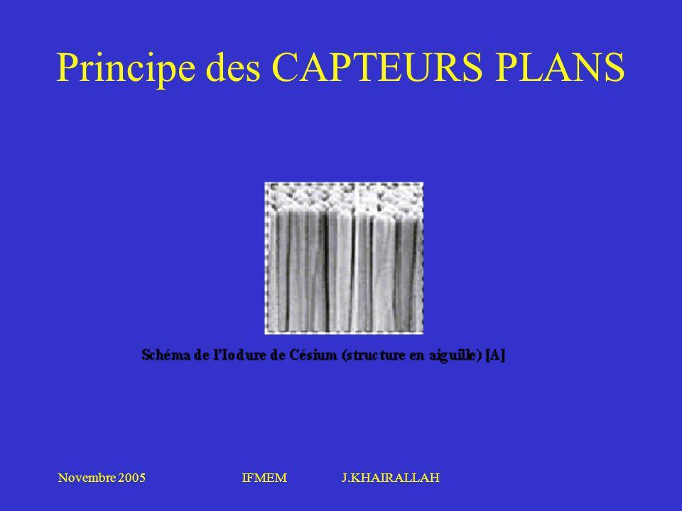 Principe des CAPTEURS PLANS