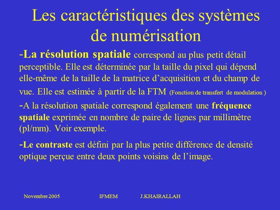 Les caractéristiques des systèmes de numérisation