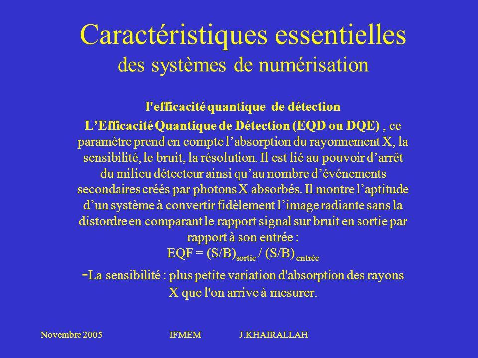 Caractéristiques essentielles des systèmes de numérisation