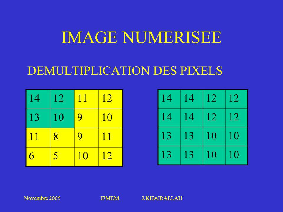 IMAGE NUMERISEE DEMULTIPLICATION DES PIXELS 14 12 11 13 10 9 8 6 5 14