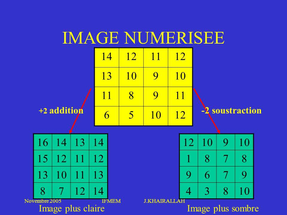 IMAGE NUMERISEE 14. 12. 11. 13. 10. 9. 8. 6. 5. +2 addition. -2 soustraction. 16. 14. 13.