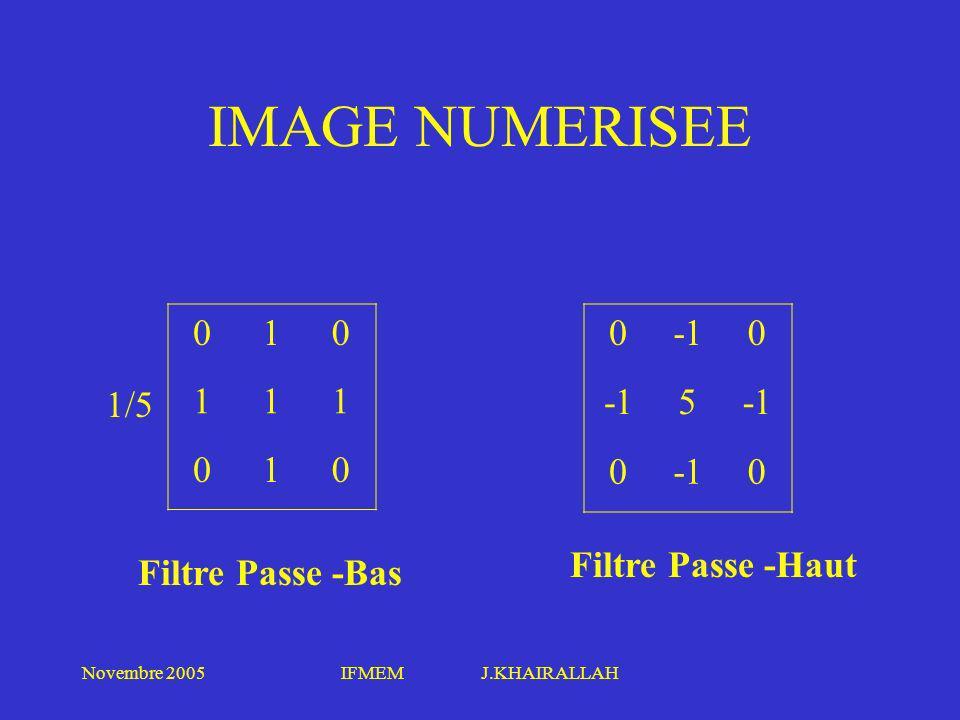 IMAGE NUMERISEE 1 -1 5 1/5 Filtre Passe -Haut Filtre Passe -Bas