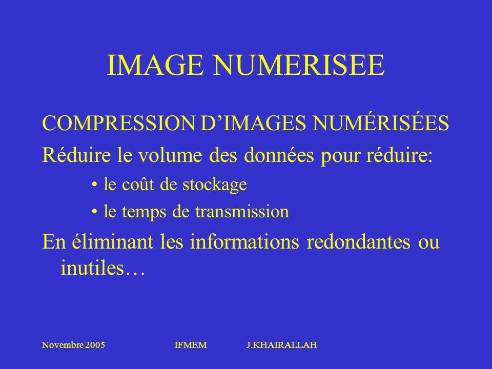 IMAGE NUMERISEE COMPRESSION D'IMAGES NUMÉRISÉES