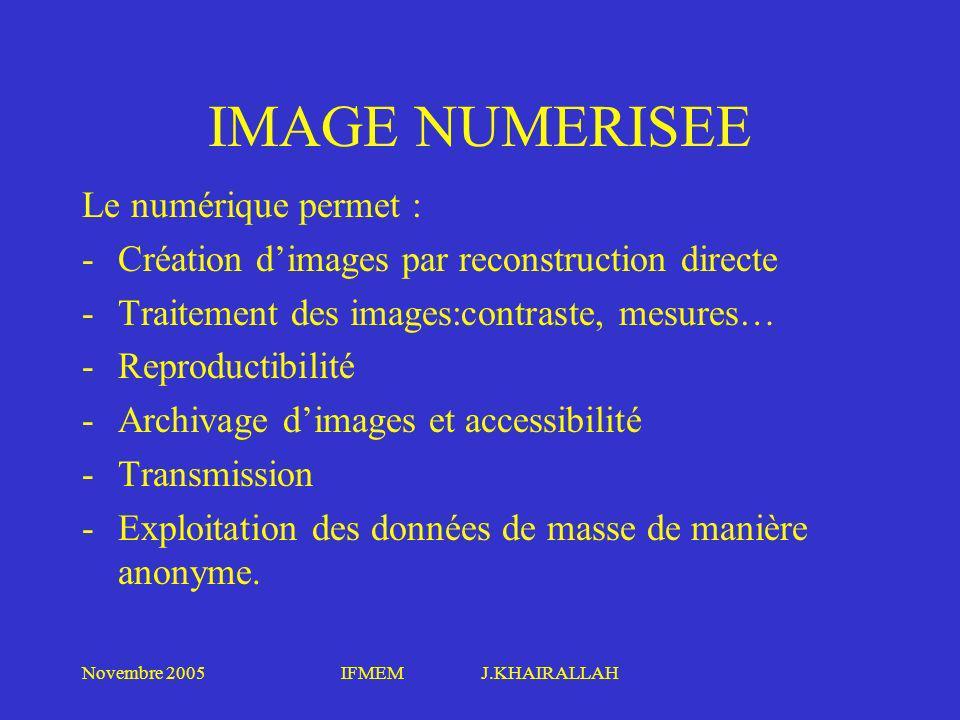 IMAGE NUMERISEE Le numérique permet :