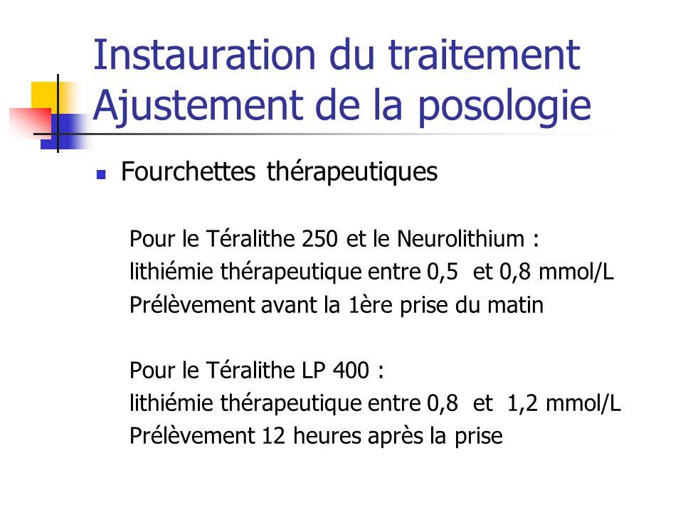 Instauration du traitement Ajustement de la posologie