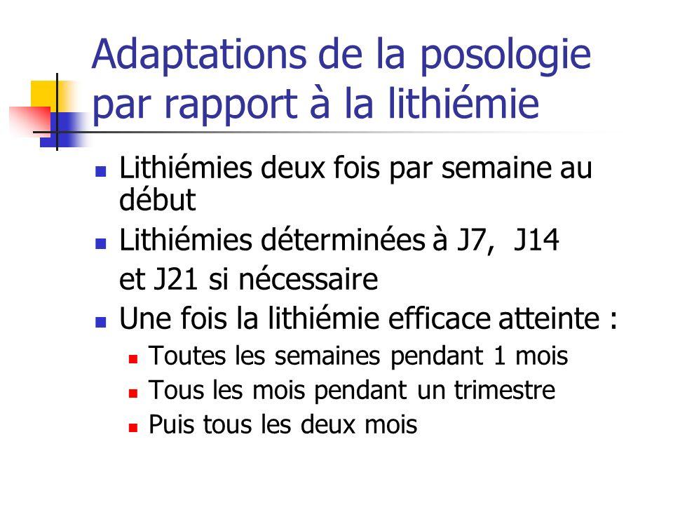Adaptations de la posologie par rapport à la lithiémie