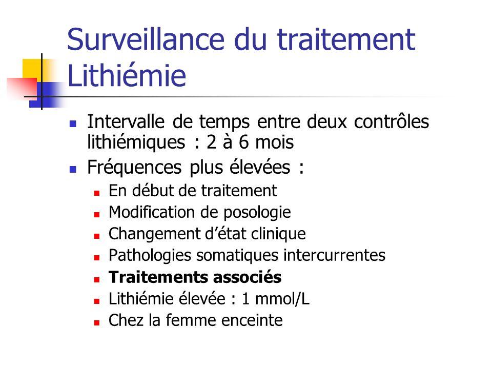 Surveillance du traitement Lithiémie