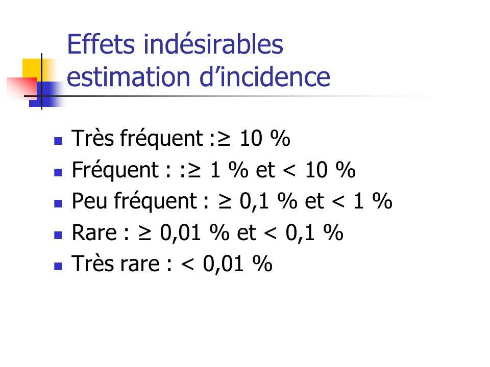 Effets indésirables estimation d'incidence