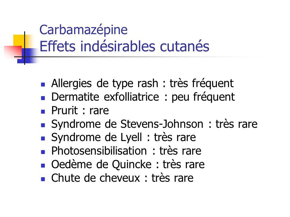 Carbamazépine Effets indésirables cutanés