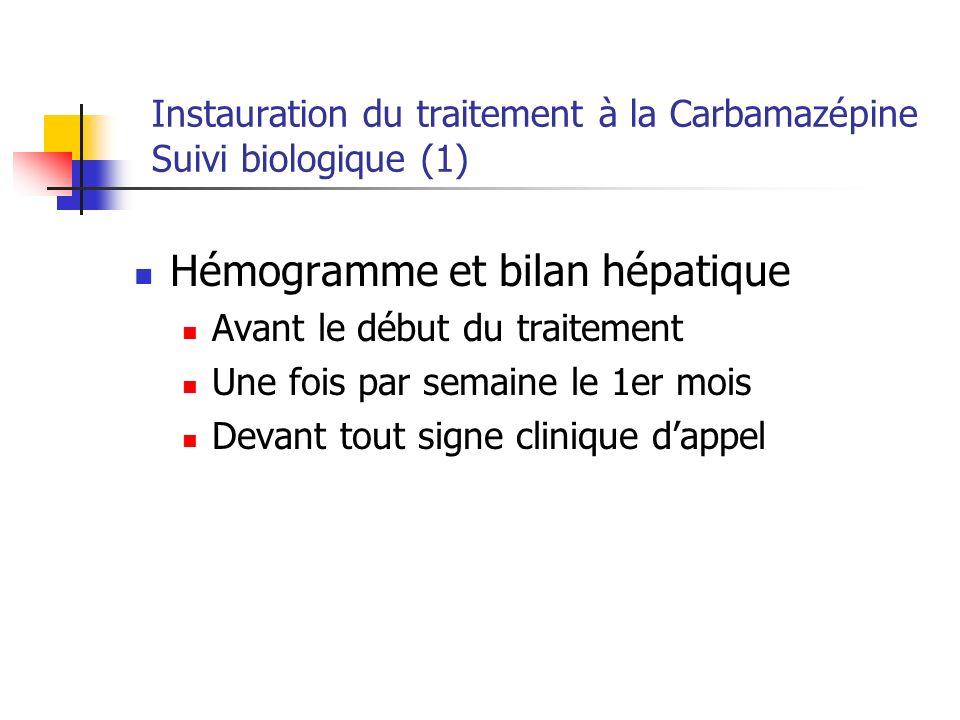 Instauration du traitement à la Carbamazépine Suivi biologique (1)