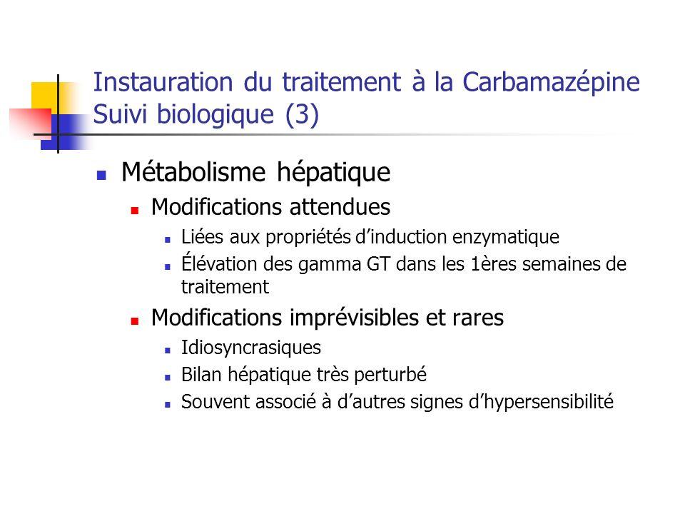 Instauration du traitement à la Carbamazépine Suivi biologique (3)