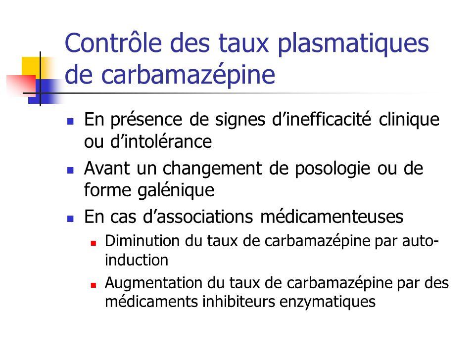 Contrôle des taux plasmatiques de carbamazépine
