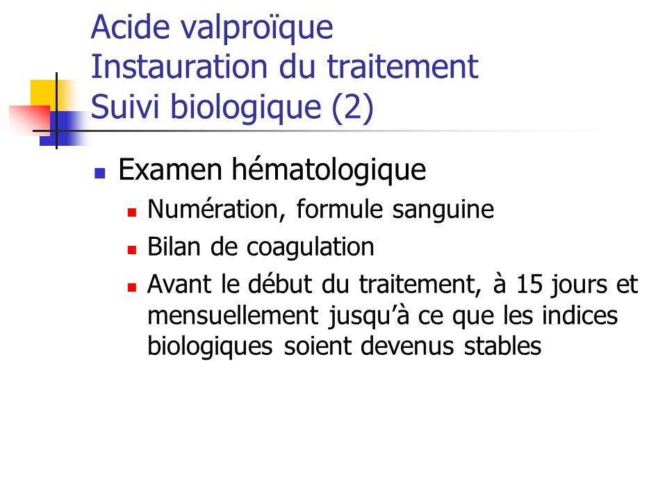 Acide valproïque Instauration du traitement Suivi biologique (2)