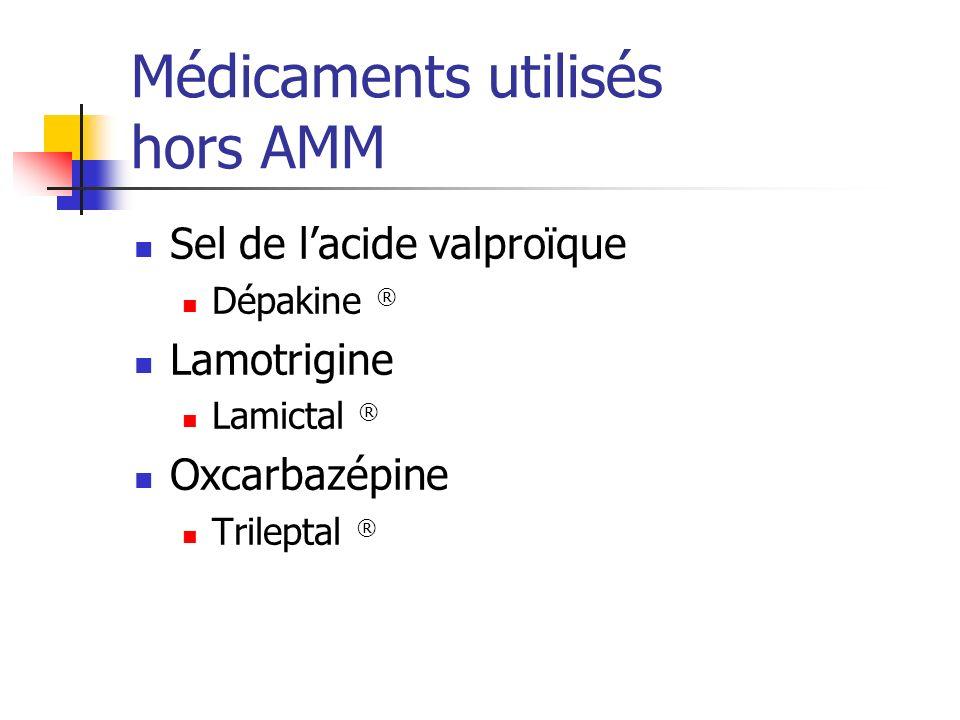 Médicaments utilisés hors AMM