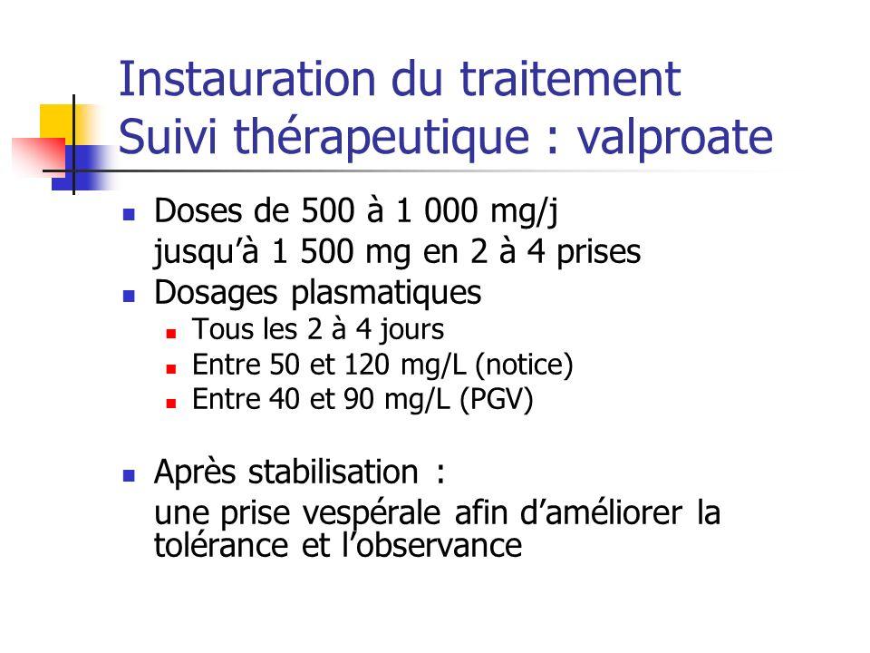 Instauration du traitement Suivi thérapeutique : valproate