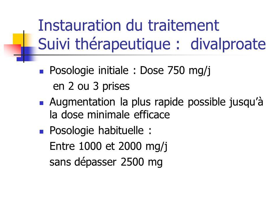 Instauration du traitement Suivi thérapeutique : divalproate